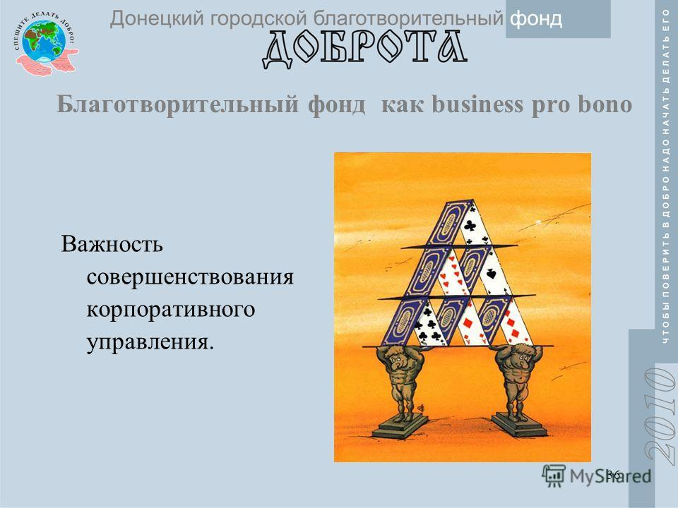 36 Благотворительный фонд как business pro bono Важность совершенствования корпоративного управления.