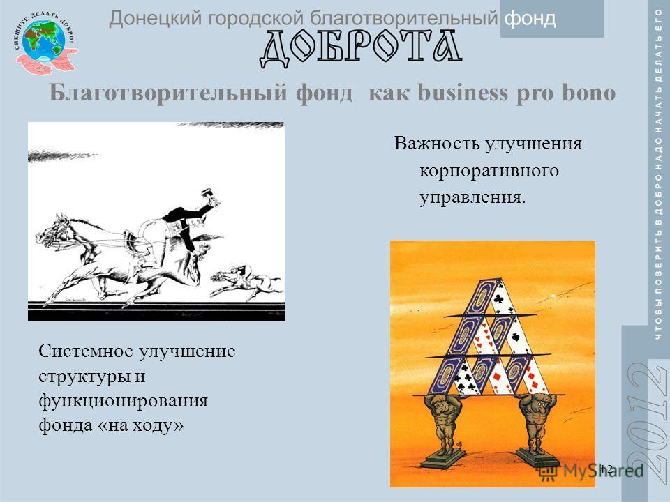 12 Системное улучшение структуры и функционирования фонда «на ходу» Благотворительный фонд как business pro bono Важность улучшения корпоративного управления.