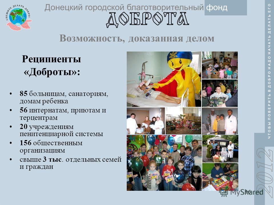 16 Возможность, доказанная делом 85 больницам, санаториям, домам ребенка 56 интернатам, приютам и терцентрам 20 учреждениям пенитенциарной системы 156 общественным организациям свыше 3 тыс. отдельных семей и граждан Реципиенты «Доброты»: