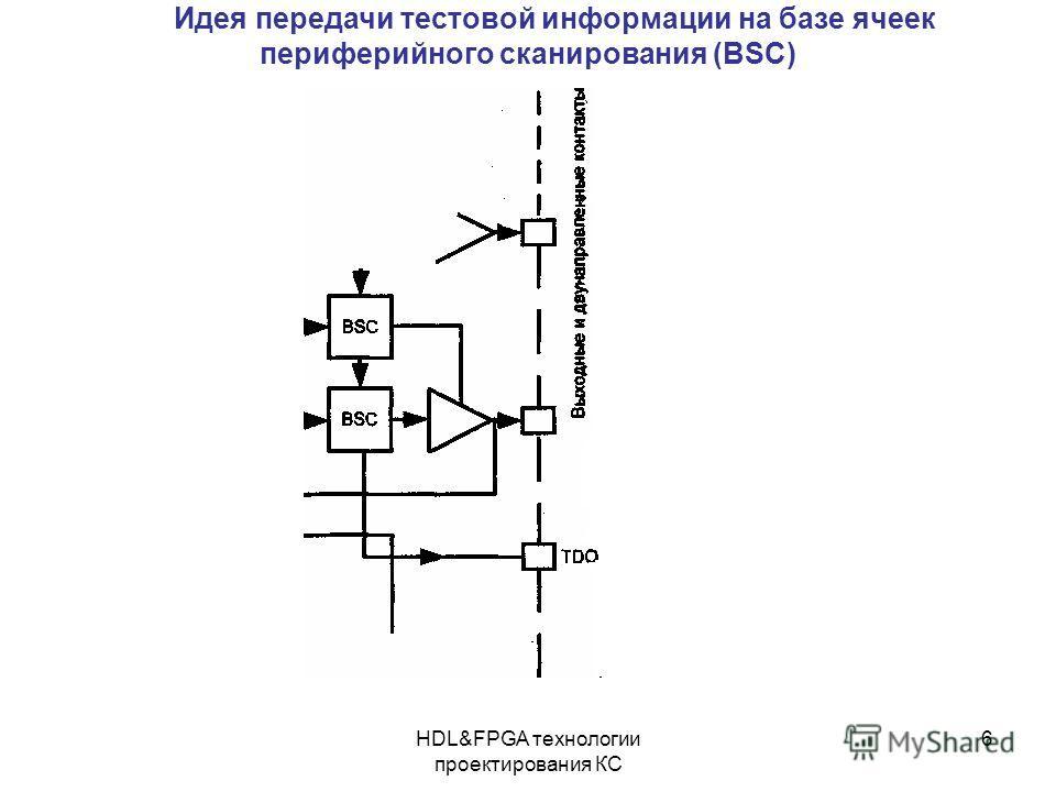 HDL&FPGA технологии проектирования КС 6 Идея передачи тестовой информации на базе ячеек периферийного сканирования (BSC)