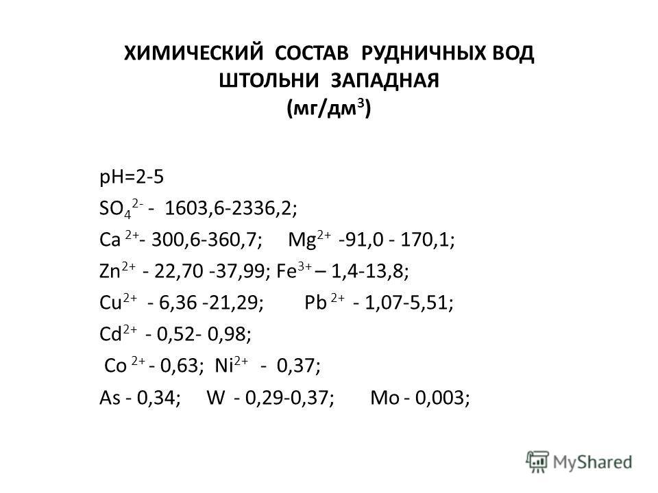 ХИМИЧЕСКИЙ СОСТАВ РУДНИЧНЫХ ВОД ШТОЛЬНИ ЗАПАДНАЯ (мг/дм 3 ) рН=2-5 SO 4 2- - 1603,6-2336,2; Ca 2+ - 300,6-360,7; Мg 2+ -91,0 - 170,1; Zn 2+ - 22,70 -37,99; Fe 3+ – 1,4-13,8; Сu 2+ - 6,36 -21,29; Pb 2+ - 1,07-5,51; Cd 2+ - 0,52- 0,98; Сo 2+ - 0,63; Ni