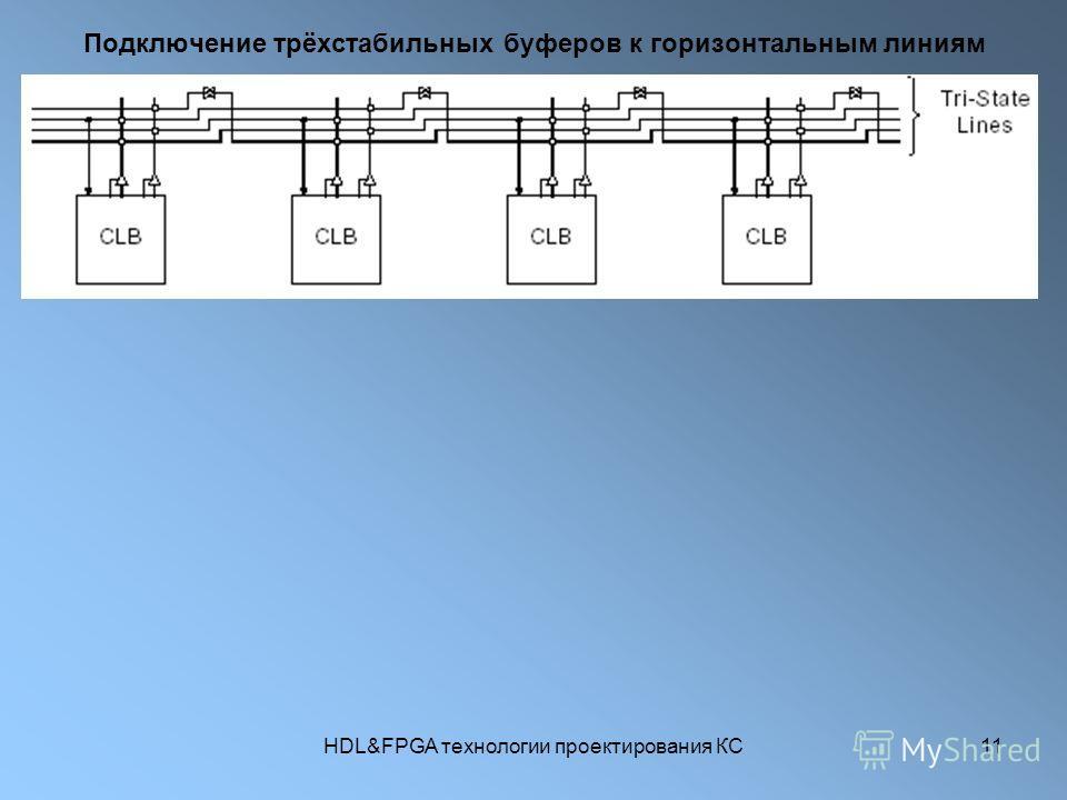 HDL&FPGA технологии проектирования КС11 Подключение трёхстабильных буферов к горизонтальным линиям