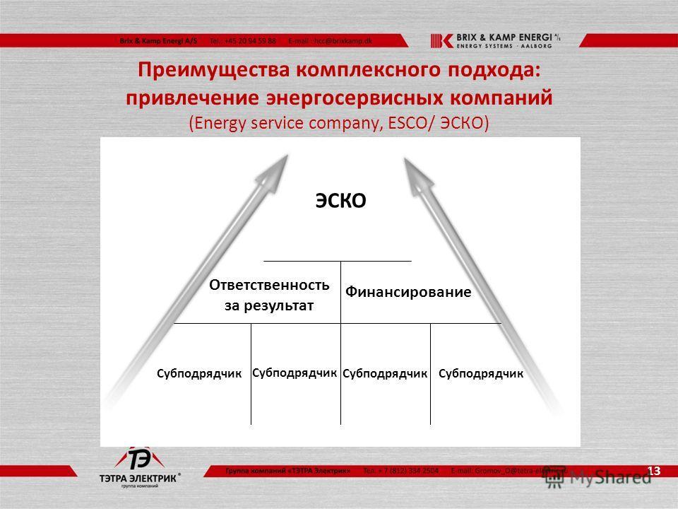 Преимущества комплексного подхода: привлечение энергосервисных компаний (Energy service company, ESCО/ ЭСКО) 13 Ответственность за результат Субподрядчик ЭСКО Финансирование Субподрядчик