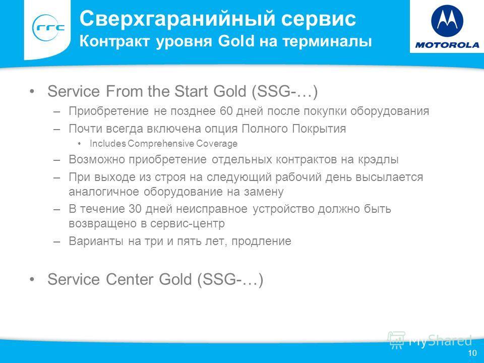Сверхгаранийный сервис Контракт уровня Gold на терминалы Service From the Start Gold (SSG-…) –Приобретение не позднее 60 дней после покупки оборудования –Почти всегда включена опция Полного Покрытия Includes Comprehensive Coverage –Возможно приобрете