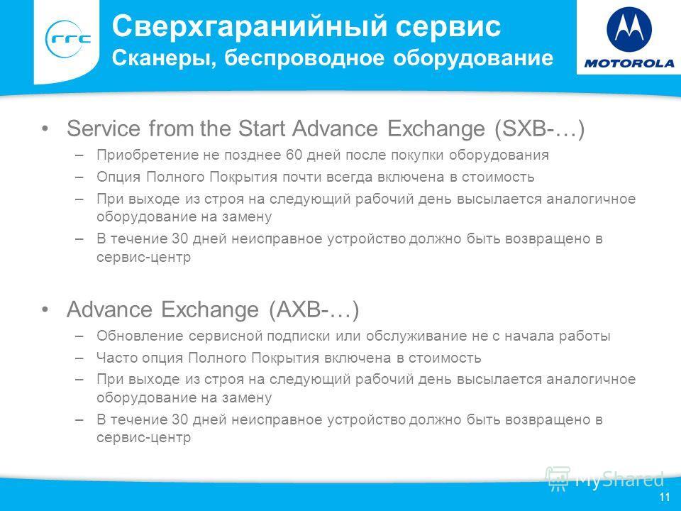 Сверхгаранийный сервис Сканеры, беспроводное оборудование Service from the Start Advance Exchange (SXB-…) –Приобретение не позднее 60 дней после покупки оборудования –Опция Полного Покрытия почти всегда включена в стоимость –При выходе из строя на сл