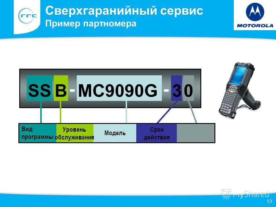 Сверхгаранийный сервис Пример партномера 13 SSB MC9090G0 -- B3 Вид программы Модель Уровень обслуживания Срок действия