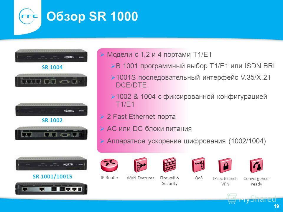 Модели с 1,2 и 4 портами T1/E1 В 1001 программный выбор T1/E1 или ISDN BRI 1001S последовательный интерфейс V.35/X.21 DCE/DTE 1002 & 1004 с фиксированной конфигурацией T1/E1 2 Fast Ethernet порта AC или DC блоки питания Аппаратное ускорение шифровани