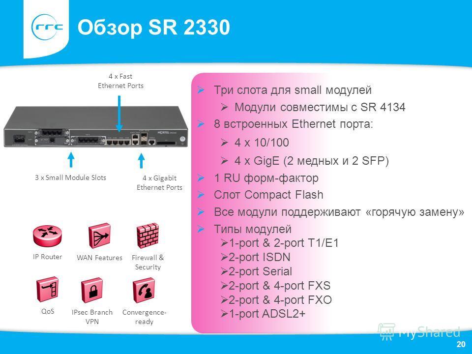 20 Обзор SR 2330 3 x Small Module Slots 4 x Fast Ethernet Ports 4 x Gigabit Ethernet Ports Три слота для small модулей Модули совместимы с SR 4134 8 встроенных Ethernet порта: 4 x 10/100 4 x GigE (2 медных и 2 SFP) 1 RU форм-фактор Слот Compact Flash