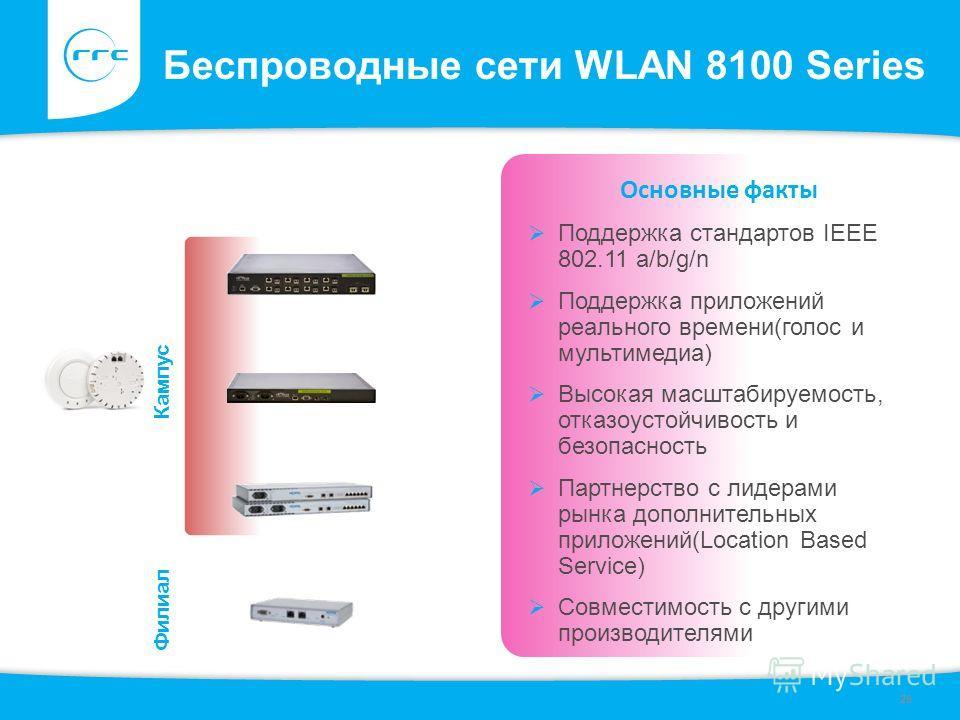 Беспроводные сети WLAN 8100 Series 26 Основные факты Поддержка стандартов IEEE 802.11 a/b/g/n Поддержка приложений реального времени(голос и мультимедиа) Высокая масштабируемость, отказоустойчивость и безопасность Партнерство с лидерами рынка дополни