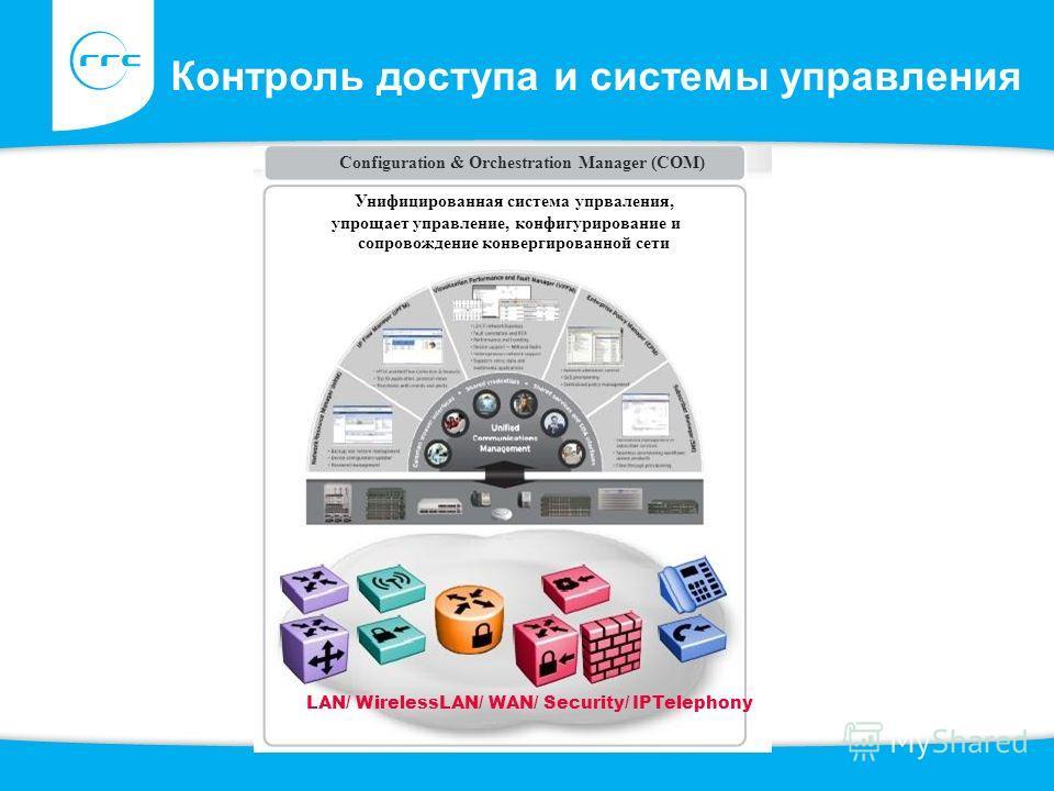 Контроль доступа и системы управления LAN/ WirelessLAN/ WAN/ Security/ IPTelephony Configuration & Orchestration Manager (COM) Унифицированная система упрваления, упрощает управление, конфигурирование и сопровождение конвергированной сети