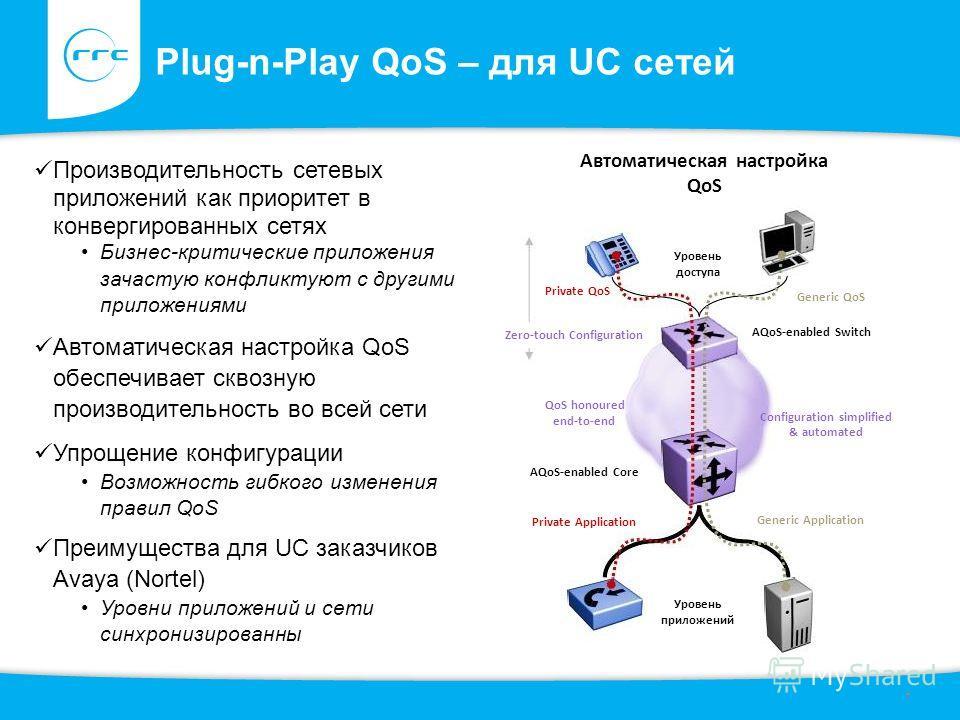 7 Производительность сетевых приложений как приоритет в конвергированных сетях Бизнес-критические приложения зачастую конфликтуют с другими приложениями Автоматическая настройка QoS обеспечивает сквозную производительность во всей сети Упрощение конф