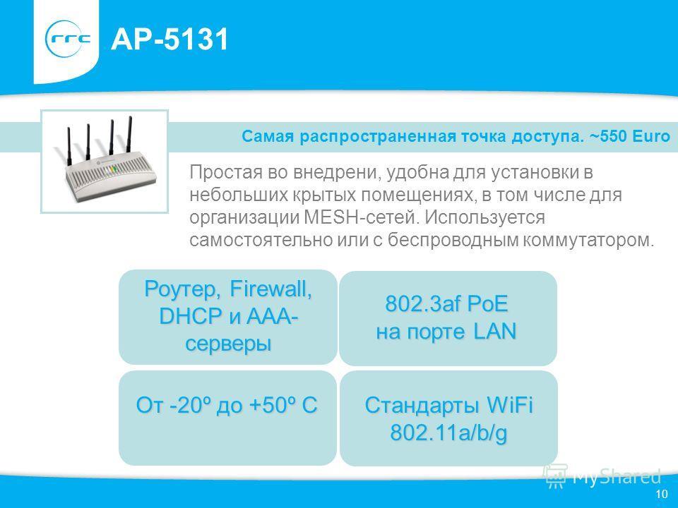10 AP-5131 Простая во внедрени, удобна для установки в небольших крытых помещениях, в том числе для организации MESH-сетей. Используется самостоятельно или с беспроводным коммутатором. Самая распространенная точка доступа. ~550 Euro От -20º до +50º С