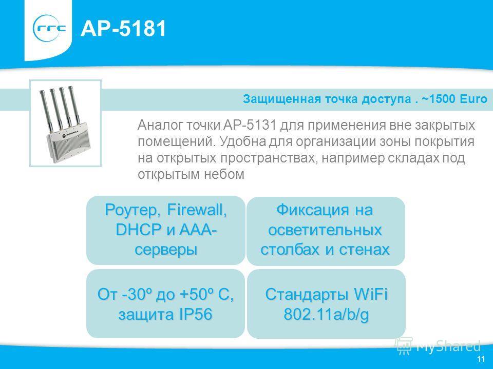 11 AP-5181 Аналог точки AP-5131 для применения вне закрытых помещений. Удобна для организации зоны покрытия на открытых пространствах, например складах под открытым небом Защищенная точка доступа. ~1500 Euro От -30º до +50º С, защита IP56 Фиксация на