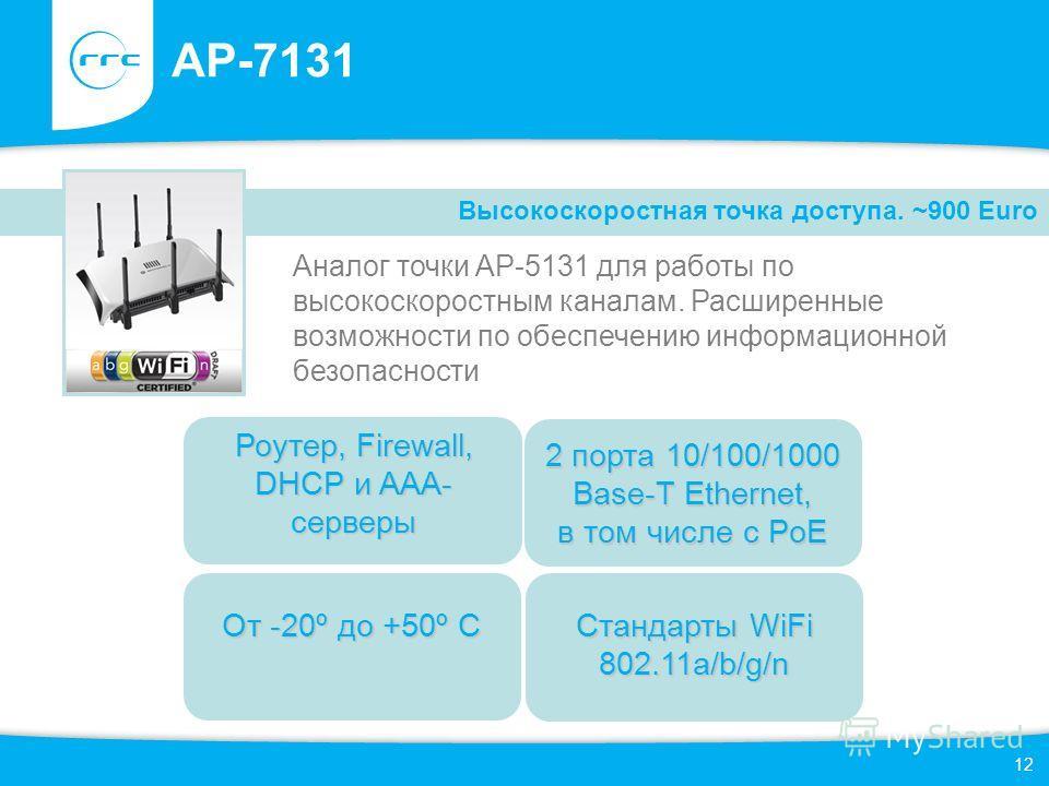 12 AP-7131 Аналог точки AP-5131 для работы по высокоскоростным каналам. Расширенные возможности по обеспечению информационной безопасности Высокоскоростная точка доступа. ~900 Euro От -20º до +50º С 2 порта 10/100/1000 Base-T Ethernet, в том числе с
