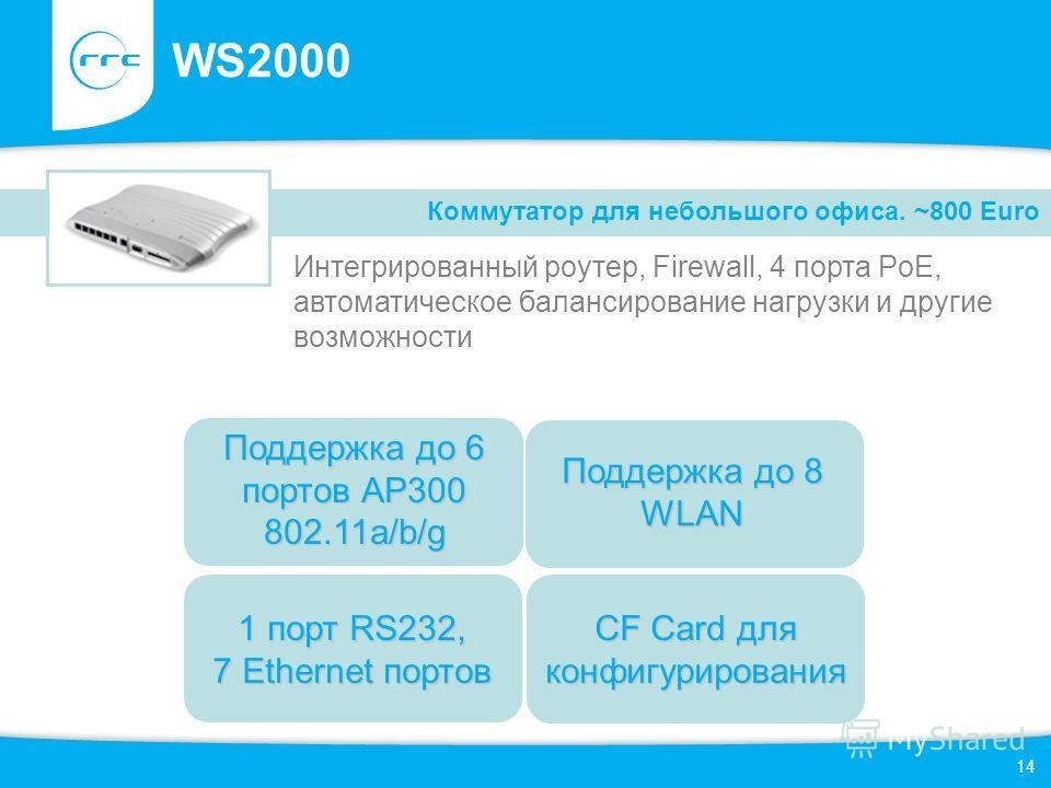 14 WS2000 Интегрированный роутер, Firewall, 4 порта PoE, автоматическое балансирование нагрузки и другие возможности Коммутатор для небольшого офиса. ~800 Euro 1 порт RS232, 7 Ethernet портов Поддержка до 8 WLAN Поддержка до 6 портов AP300 802.11a/b/