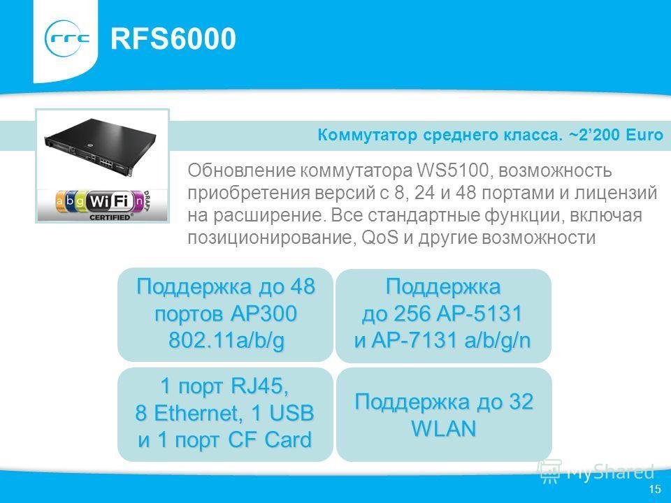 15 RFS6000 Обновление коммутатора WS5100, возможность приобретения версий с 8, 24 и 48 портами и лицензий на расширение. Все стандартные функции, включая позиционирование, QoS и другие возможности Коммутатор среднего класса. ~2200 Euro 1 порт RJ45, 8