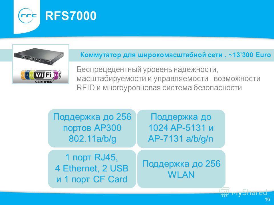 16 RFS7000 Беспрецедентный уровень надежности, масштабируемости и управляемости, возможности RFID и многоуровневая система безопасности Коммутатор для широкомасштабной сети. ~13300 Euro 1 порт RJ45, 4 Ethernet, 2 USB и 1 порт CF Card Поддержка до 102