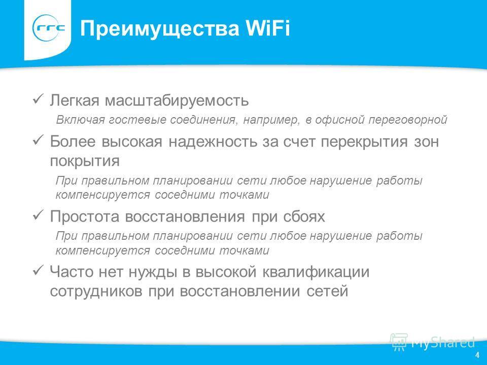 Преимущества WiFi Легкая масштабируемость Включая гостевые соединения, например, в офисной переговорной Более высокая надежность за счет перекрытия зон покрытия При правильном планировании сети любое нарушение работы компенсируется соседними точками