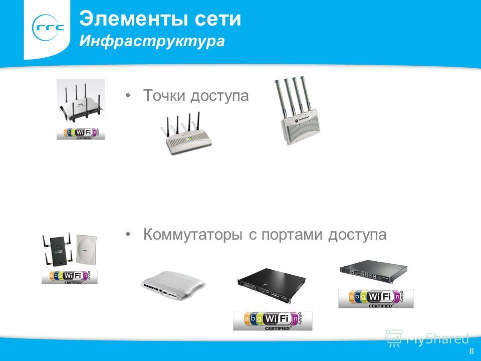 Элементы сети Инфраструктура Точки доступа Коммутаторы с портами доступа 8