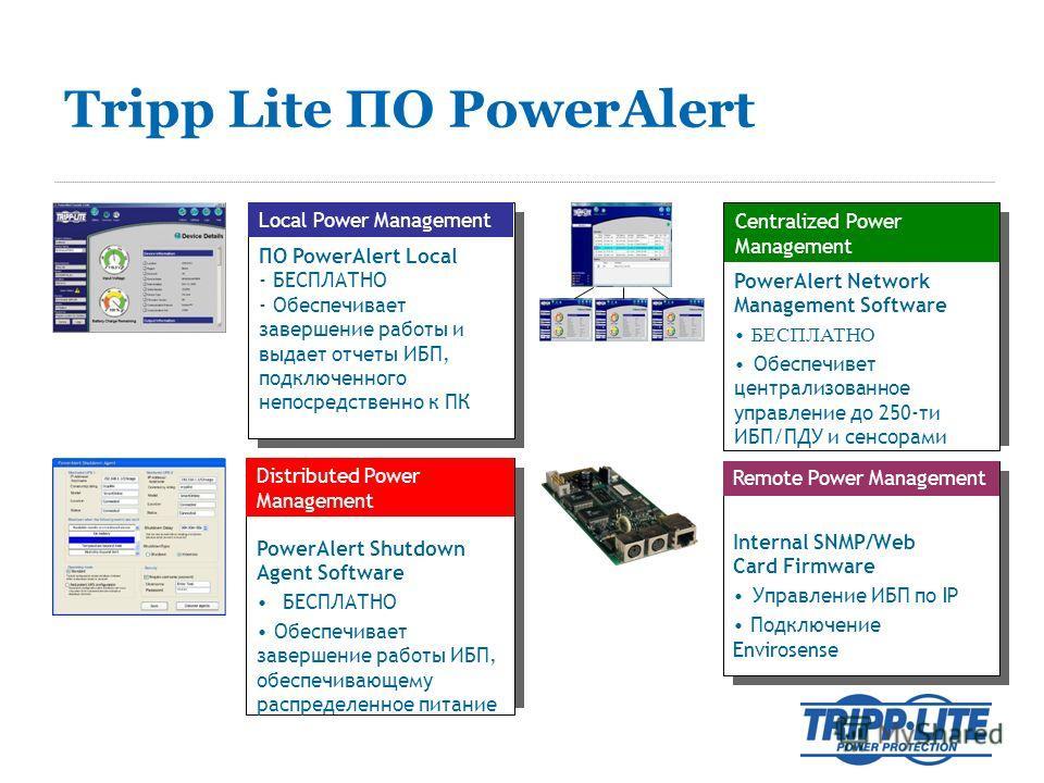 ПО PowerAlert Local - БЕСПЛАТНО - Обеспечивает завершение работы и выдает отчеты ИБП, подключенного непосредственно к ПК Local Power Management Internal SNMP/Web Card Firmware Управление ИБП по IP Подключение Envirosensе PowerAlert Network Management