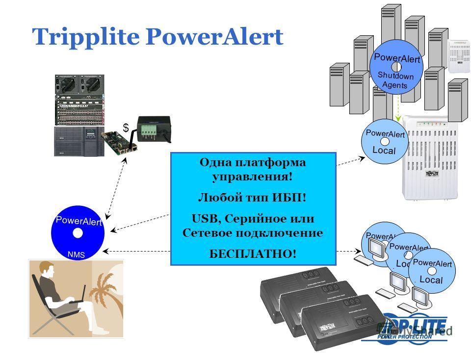 Tripplite PowerAlert PowerAlert Local PowerAlert Local PowerAlert Local PowerAlert Local PowerAlert NMS Одна платформа управления! Любой тип ИБП! USB, Серийное или Сетевое подключение БЕСПЛАТНО! PowerAlert Shutdown Agents $