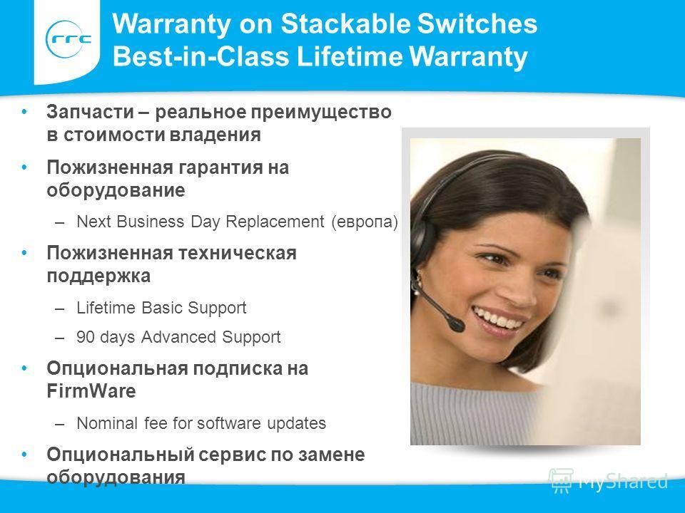 Warranty on Stackable Switches Best-in-Class Lifetime Warranty Запчасти – реальное преимущество в стоимости владения Пожизненная гарантия на оборудование –Next Business Day Replacement (европа) Пожизненная техническая поддержка –Lifetime Basic Suppor