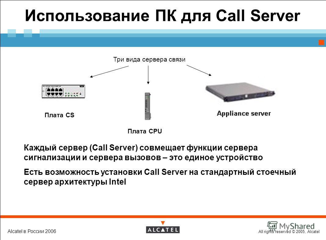 All rights reserved © 2005, Alcatel Alcatel в России 2006 Использование ПК для Call Server Три вида сервера связи Каждый сервер (Call Server) совмещает функции сервера сигнализации и сервера вызовов – это единое устройство Есть возможность установки