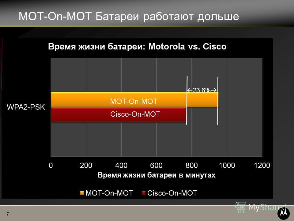 7 MOT-On-MOT Батареи работают дольше