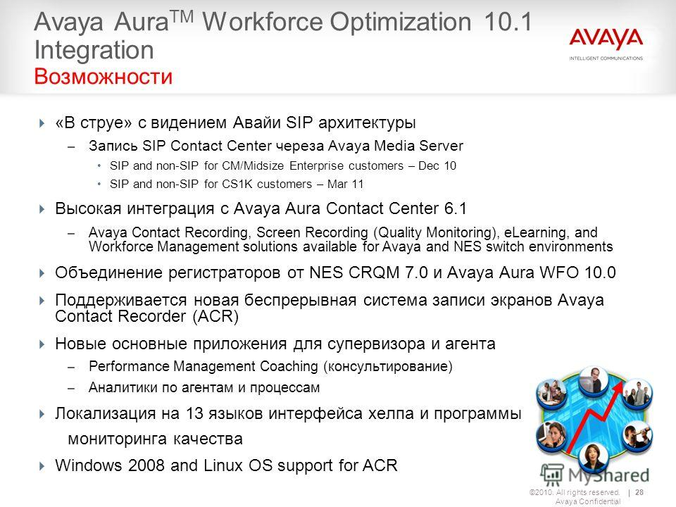 ©2010. All rights reserved. Avaya Confidential 28 Avaya Aura TM Workforce Optimization 10.1 Integration Возможности «В струе» с видением Авайи SIP архитектуры – Запись SIP Contact Center черезa Avaya Media Server SIP and non-SIP for CM/Midsize Enterp