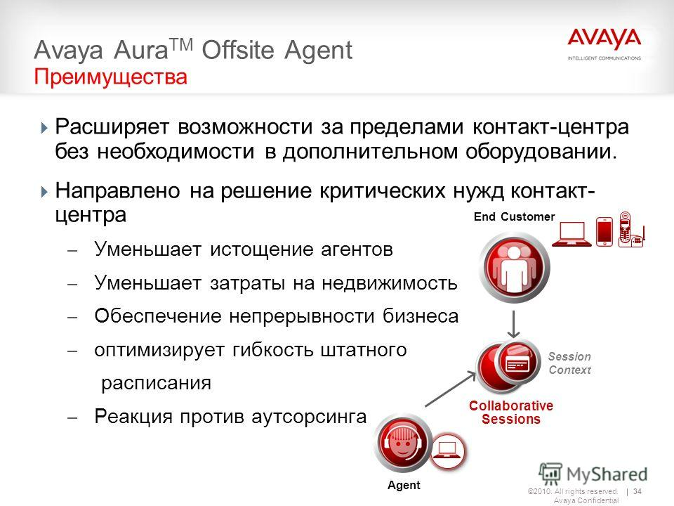 ©2010. All rights reserved. Avaya Confidential 34 Avaya Aura TM Offsite Agent Преимущества Расширяет возможности за пределами контакт-центра без необходимости в дополнительном оборудовании. Направлено на решение критических нужд контакт- центра – Уме