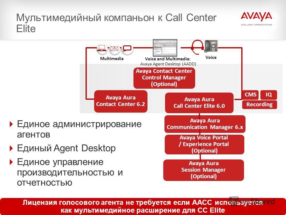 Мультимедийный компаньон к Call Center Elite 52 Лицензия голосового агента не требуется если ААСС используется как мультимедийное расширение для CC Elite Avaya Aura Call Center Elite 6.0 Avaya Aura Communication Manager 6.x Avaya Aura Contact Center