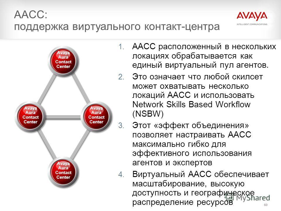 60 AACC: поддержка виртуального контакт-центра 1. ААСС расположенный в нескольких локациях обрабатывается как единый виртуальный пул агентов. 2. Это означает что любой скилсет может охватывать несколько локаций ААСС и использовать Network Skills Base