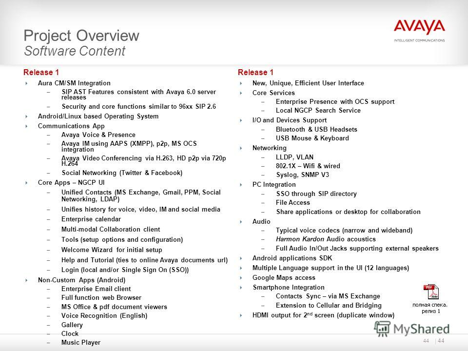 44 Project Overview Software Content Release 1 Aura CM/SM Integration – SIP AST Features consistent with Avaya 6.0 server releases – Security and core functions similar to 96xx SIP 2.6 Android/Linux based Operating System Communications App – Avaya V