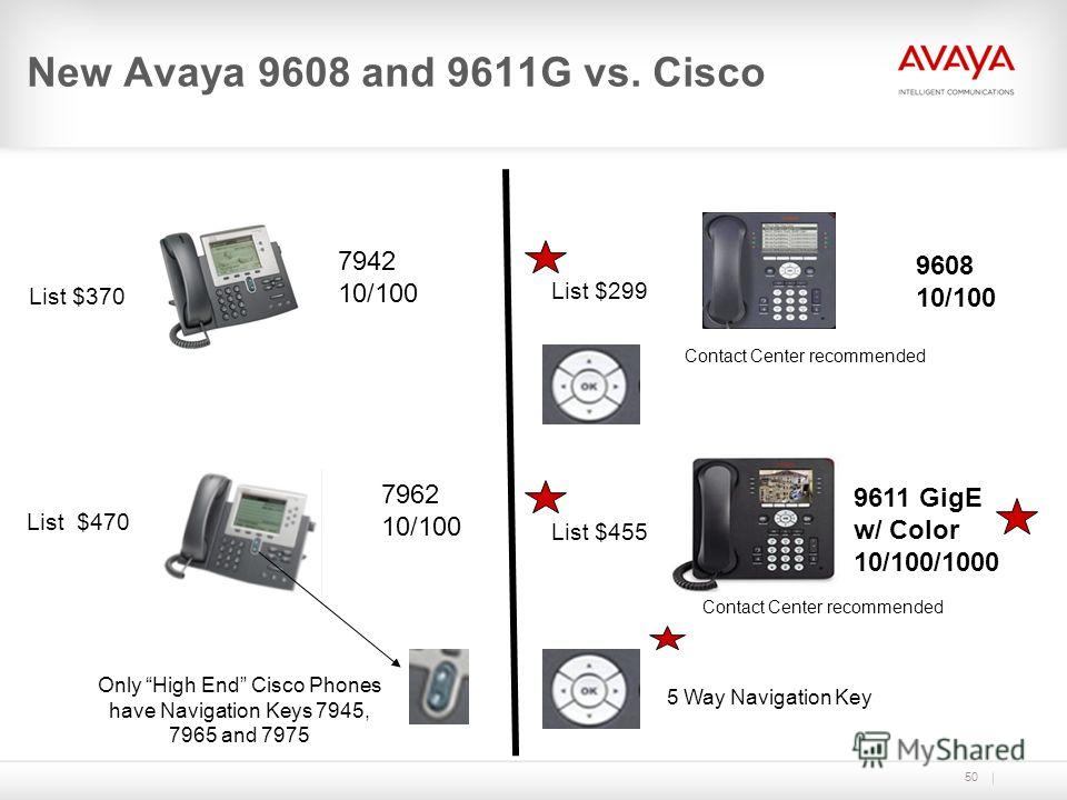 50 New Avaya 9608 and 9611G vs. Cisco 7942 10/100 7962 10/100 9608 10/100 9611 GigE w/ Color 10/100/1000 List $299 List $470 List $455 Contact Center recommended Only High End Cisco Phones have Navigation Keys 7945, 7965 and 7975 5 Way Navigation Key