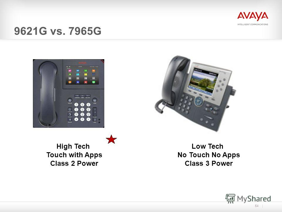 54 9621G vs. 7965G Low Tech No Touch No Apps Class 3 Power High Tech Touch with Apps Class 2 Power