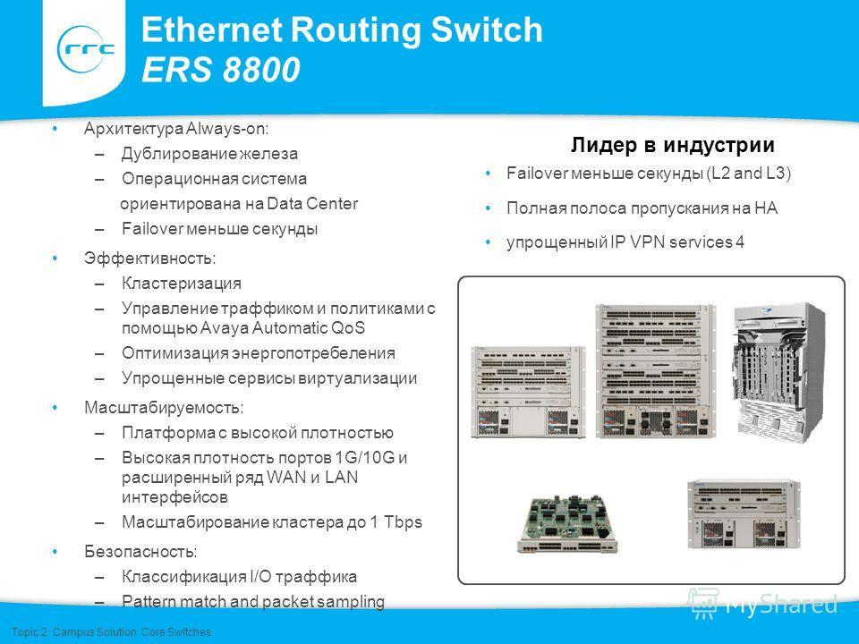 Ethernet Routing Switch ERS 8800 Архитектура Always-on: –Дублирование железа –Операционная система ориентирована на Data Center –Failover меньше секунды Эффективность: –Кластеризация –Управление траффиком и политиками с помощью Avaya Automatic QoS –О