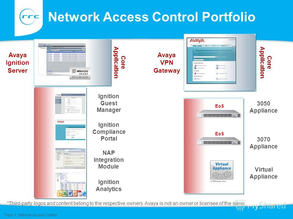 Network Access Control Portfolio *Third-party logos and content belong to the respective owners. Avaya is not an owner or licensee of the same. Core Application Avaya VPN Gateway 3050 Appliance 3070 Appliance Virtual Appliance Core Application Avaya