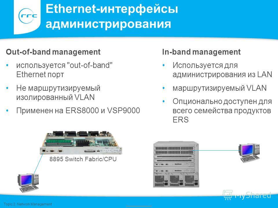 Ethernet-интерфейсы администрирования Out-of-band management используется