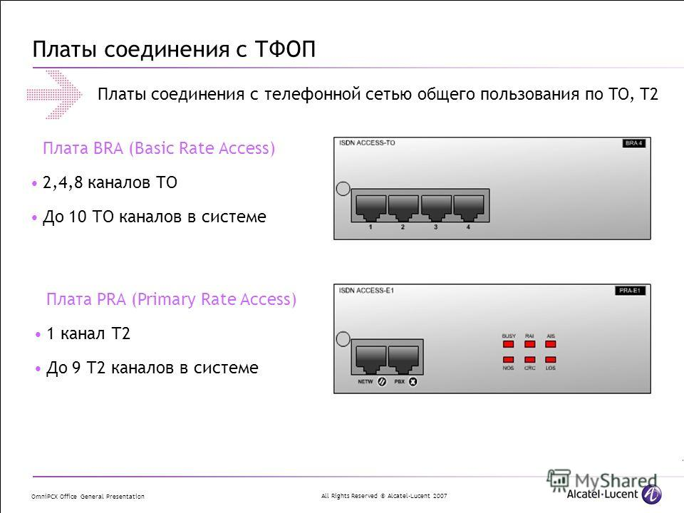 All Rights Reserved © Alcatel-Lucent 2007 OmniPCX Office General Presentation Платы соединения с ТФОП Плата BRA (Basic Rate Access) 2,4,8 каналов TO До 10 ТО каналов в системе Плата PRA (Primary Rate Access) 1 канал Т2 До 9 Т2 каналов в системе Платы