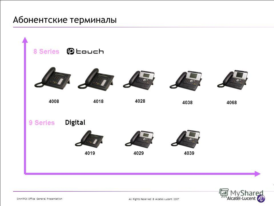 All Rights Reserved © Alcatel-Lucent 2007 OmniPCX Office General Presentation Абонентские терминалы 9 Series 8 Series 4018 4008 4068 4038 4028 4029 4039 4019 Digital