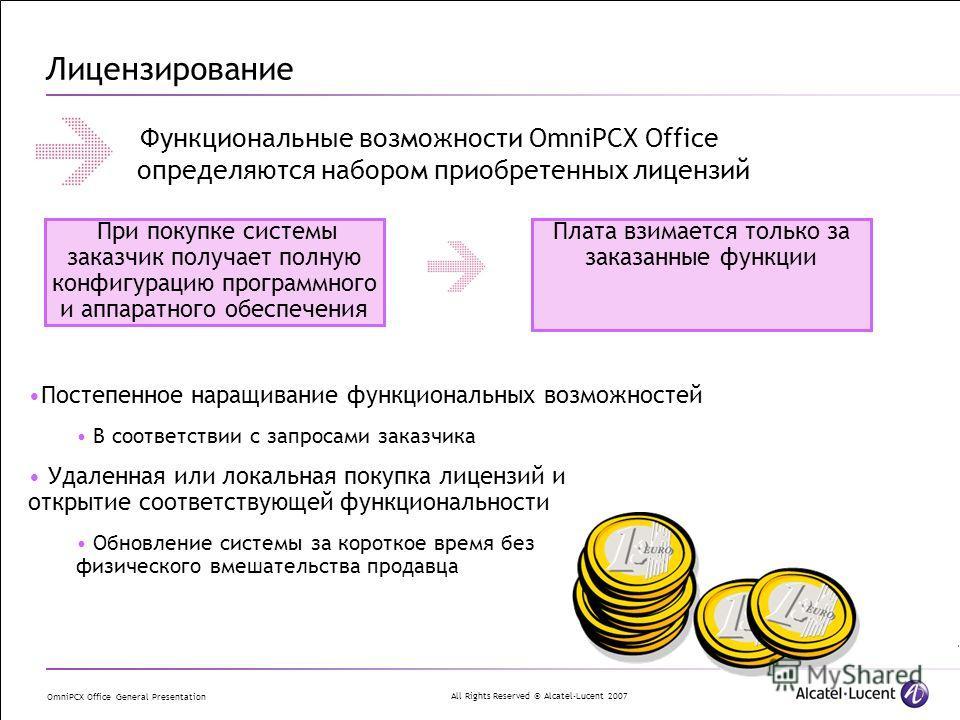 All Rights Reserved © Alcatel-Lucent 2007 OmniPCX Office General Presentation Лицензирование Функциональные возможности OmniPCX Office определяются набором приобретенных лицензий Постепенное наращивание функциональных возможностей В соответствии с за