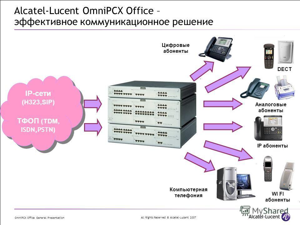 All Rights Reserved © Alcatel-Lucent 2007 OmniPCX Office General Presentation Alcatel-Lucent OmniPCX Office – эффективное коммуникационное решение IP-сети (H323,SIP) TФОП (TDM, ISDN,PSTN ) IP-сети (H323,SIP) TФОП (TDM, ISDN,PSTN ) IP абоненты Цифровы