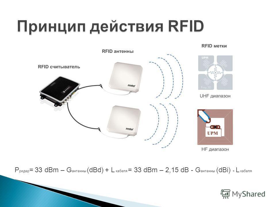 P ридер = 33 dBm – G антенны (dBd) + L кабеля = 33 dBm – 2,15 dB - G антенны (dBi) + L кабеля