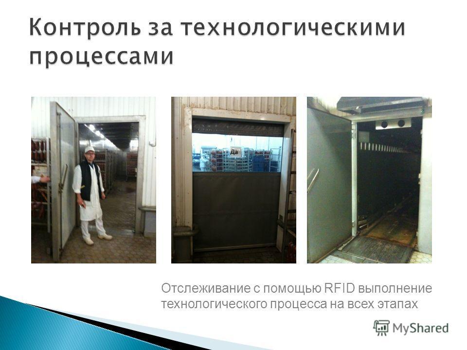 Отслеживание с помощью RFID выполнение технологического процесса на всех этапах