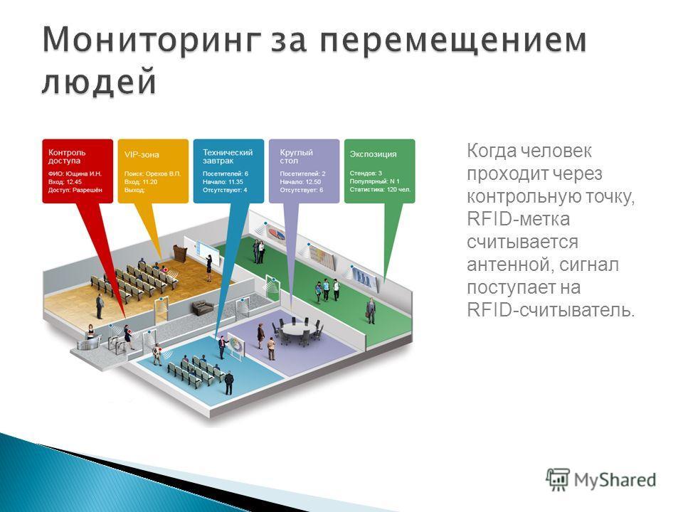 Когда человек проходит через контрольную точку, RFID-метка считывается антенной, сигнал поступает на RFID-считыватель.