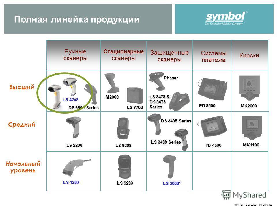 Ручной лазерный сканер LS42x8