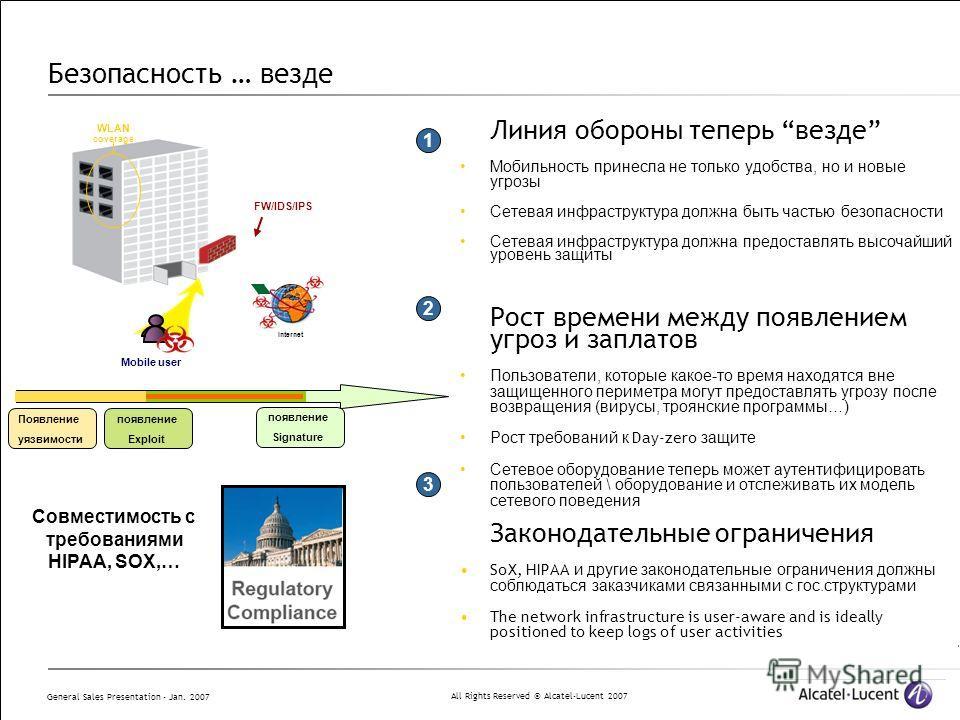 All Rights Reserved © Alcatel-Lucent 2007 General Sales Presentation - Jan. 2007 Безопасность … везде Линия обороны теперь везде Мобильность принесла не только удобства, но и новые угрозы Сетевая инфраструктура должна быть частью безопасности Сетевая