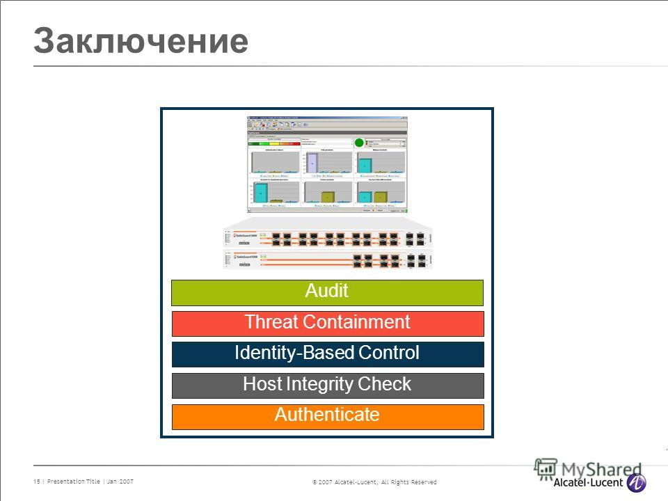 © 2007 Alcatel-Lucent, All Rights Reserved 15 | Presentation Title | Jan 2007 Authenticate Host Integrity Check Audit Identity-Based Control Threat Containment Заключение