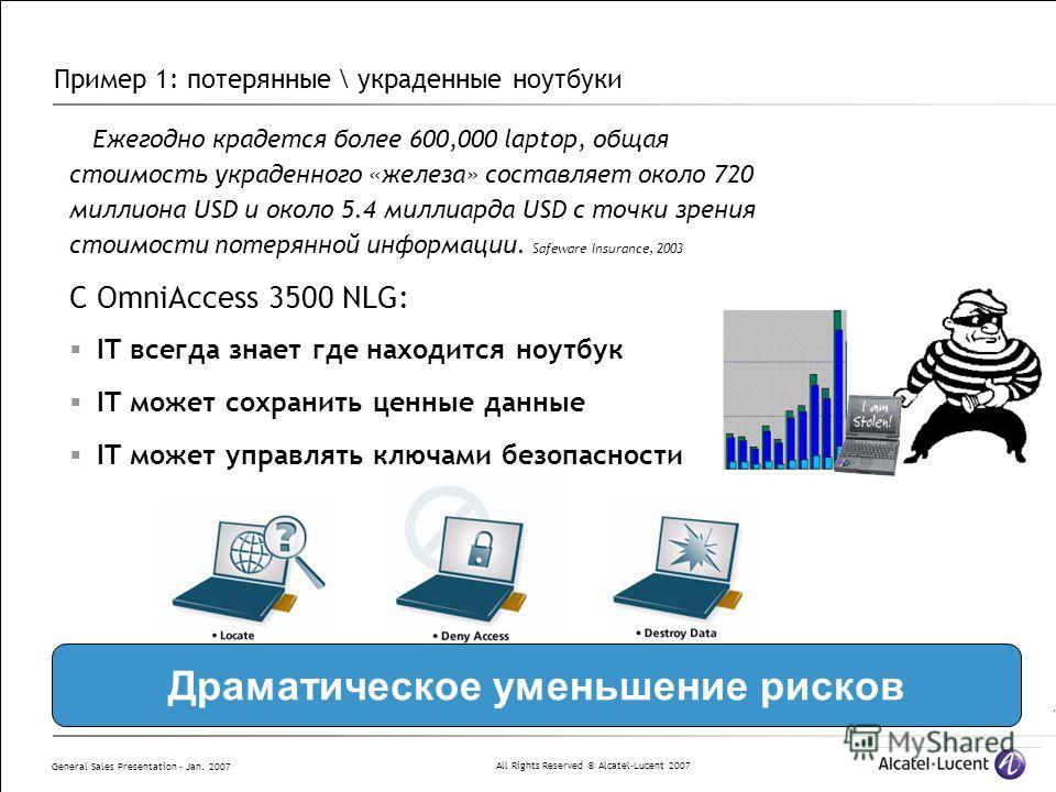 All Rights Reserved © Alcatel-Lucent 2007 General Sales Presentation - Jan. 2007 Пример 1: потерянные \ украденные ноутбуки Ежегодно крадется более 600,000 laptop, общая стоимость украденного «железа» составляет около 720 миллиона USD и около 5.4 мил