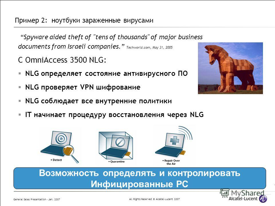 All Rights Reserved © Alcatel-Lucent 2007 General Sales Presentation - Jan. 2007 Пример 2: ноутбуки зараженные вирусами Spyware aided theft of